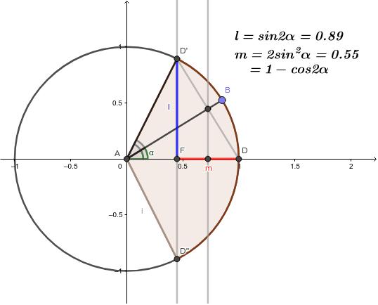 赤い線分の長さは半角の公式を用いる。 Press Enter to start activity