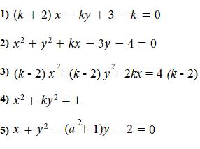 [size=100]Riconosci, tra le equazioni date, quelle che rappresentano un fascio di circonferenze. Ricorda di motivare le tue scelte![/size]