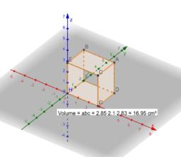Lektion maximerad kub
