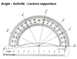 Angle - Activité - Lecture Rapporteur