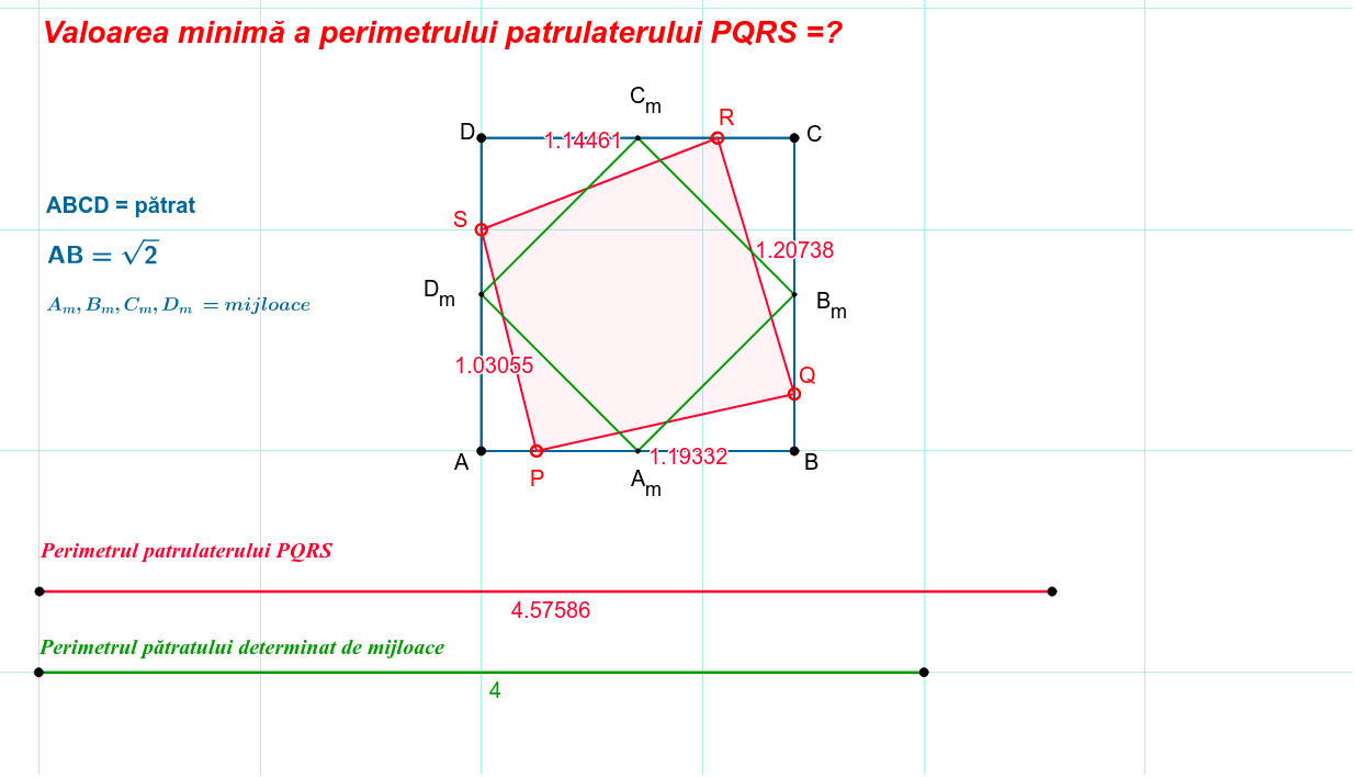 Mișcați punctele P, Q, R și S...