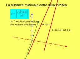 La distance entre deux droites gauches en 3D