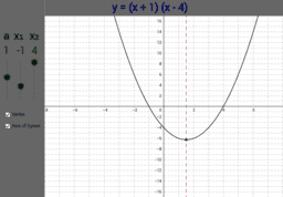 Quadratic Graphs - Factored Form