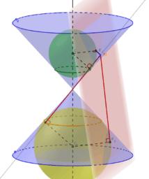 Hyperbole obtenue par section plane d'un cone.