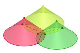 Voronoi kegels (1)