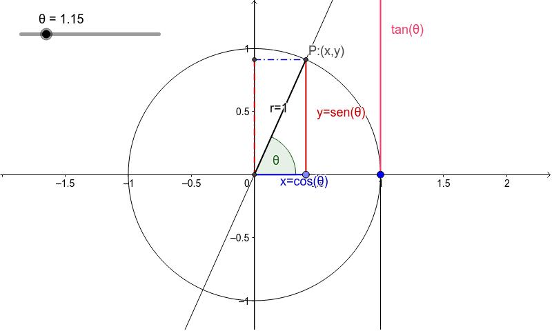 Trigonometría Presiona Intro para comenzar la actividad