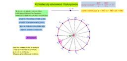 kanonika poligona