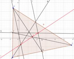 Dreapta lui Euler