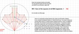 Analogy between statics & geometry