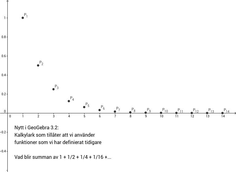 Kalkylblad för att beräkna en talföljd
