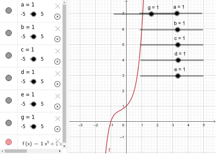 ganzrationale Funktion 5ten Grades: f(x)=ax^5+bx^4+cx^3+dx^2+ex+g