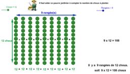 Multiplication de deux nombres (principe rectangulaire)