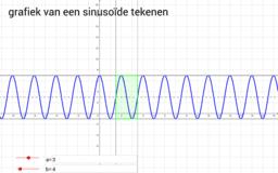 7. De grafiek van een sinusoïde tekenen