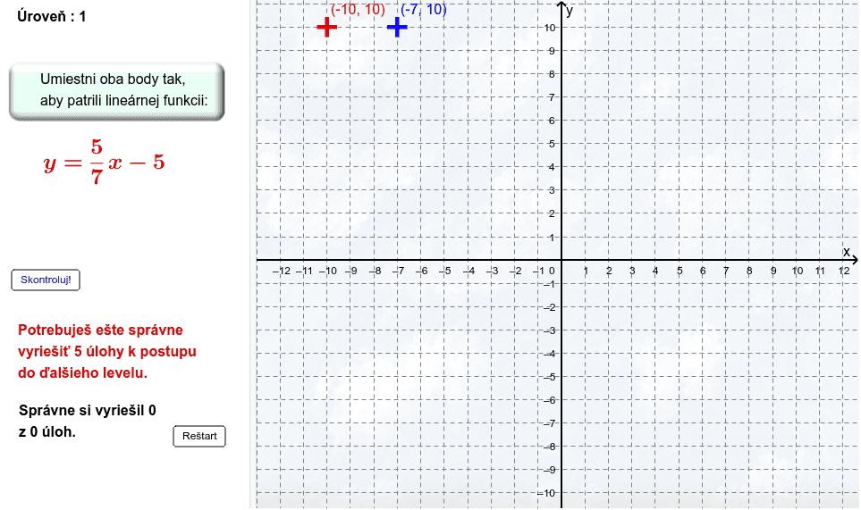 Body na grafe lineárnej funkcie