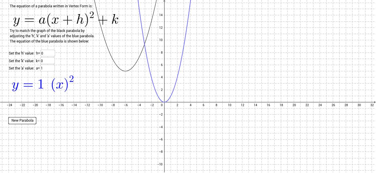 Parabolas Using The Vertex Form Matching Activity Geogebra