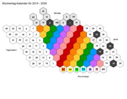 Wochentag-Kalender 2014-2030