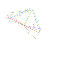 Lines Tracers
