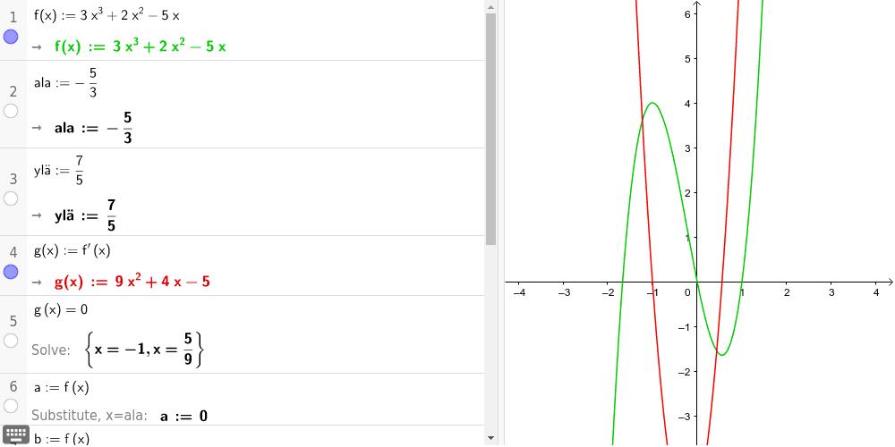 Funktion f suurin ja pienin arvo välillä [-5/3, 7/5] käyttäen CAS:ia