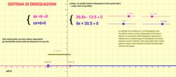 Sistemi di disequazioni ( esempi)