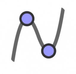 Calcolatrice grafica - Tutorial