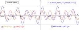Soma de Duas Funções Trigonométricas