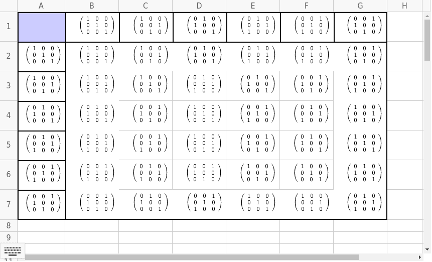 直交行列の積の表。部分群を見つけると・・・