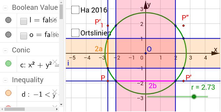 Ziehe r, beobachte den Ort für alle P. Variiere a und b.