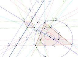 Inversion entre le cercle circonscrit et le cercle d'Euler