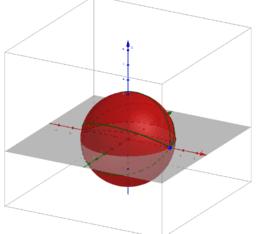 Animatie om het wentelen van een halve cirkel te illustreren