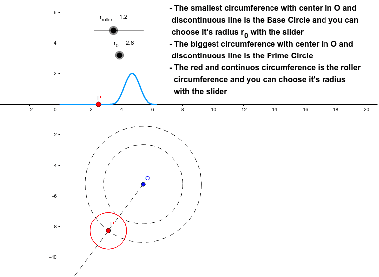 Move the Point P on the displacement diagram and observe how the cam's profile is generated Presiona Intro para comenzar la actividad