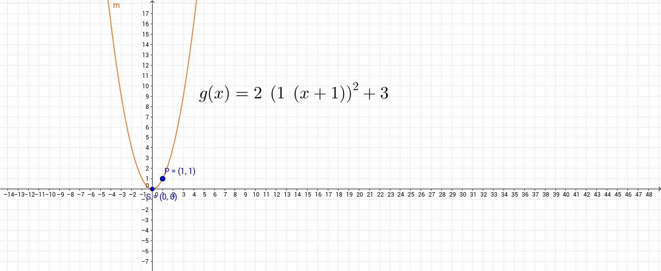Associer_pts_quadratique