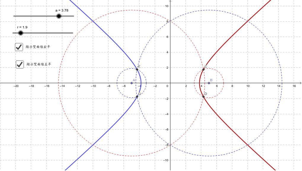 雙曲線2--焦點法