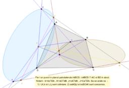 Patrulater-I-diagonale-2conice