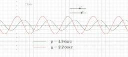 Addition of Sine and Cosine Waves