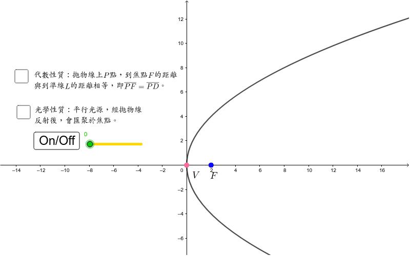 拋物線代數性質,光學性質 按 Enter 鍵開始活動