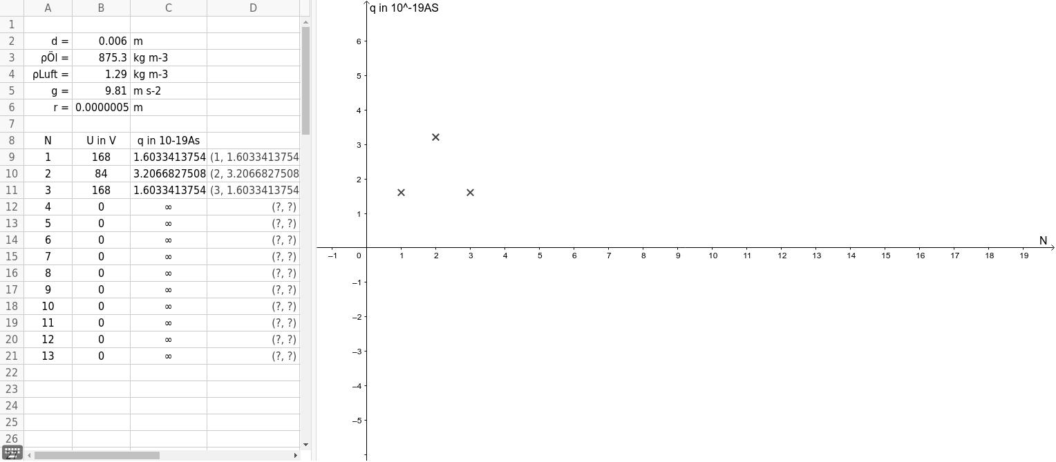 MILLIKAN-Versuch - Schwebemethode (Tabellenblatt) Drücke die Eingabetaste um die Aktivität zu starten
