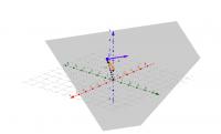 Parameterform einer Ebene