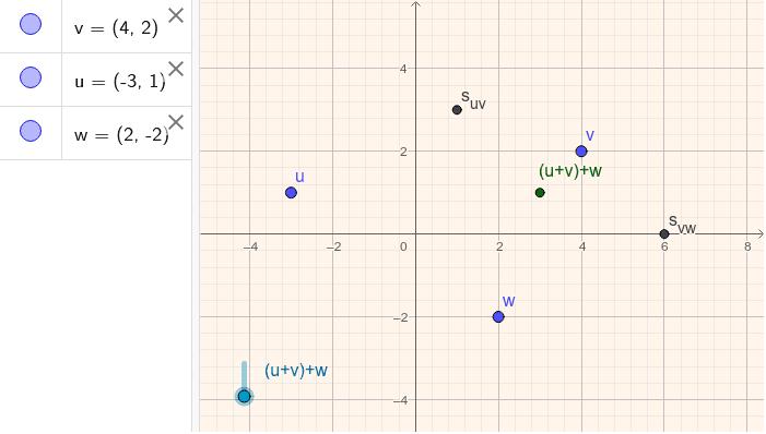 Axioma 2 (la suma es asociativa): Para todo u,v,w de R2, el vector (u+v)+w=u+(v+w)   Presiona Intro para comenzar la actividad