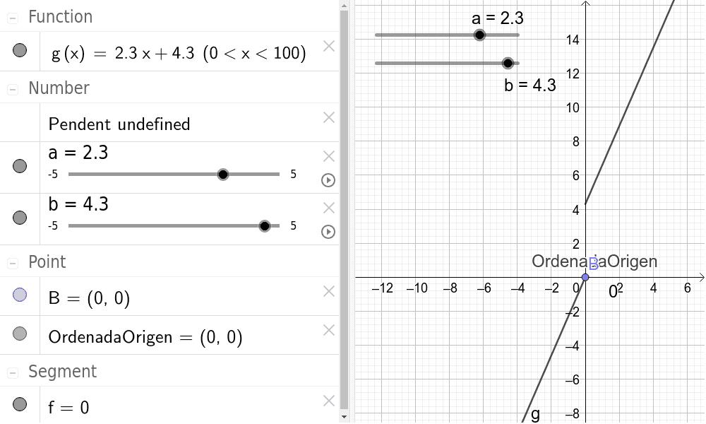 """Modificant els valors d' """"a""""  i  """"b"""" podràs veure com afecta a la funció."""