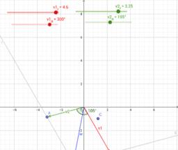 Somma di vettori in coordinate polari metodo //gramma