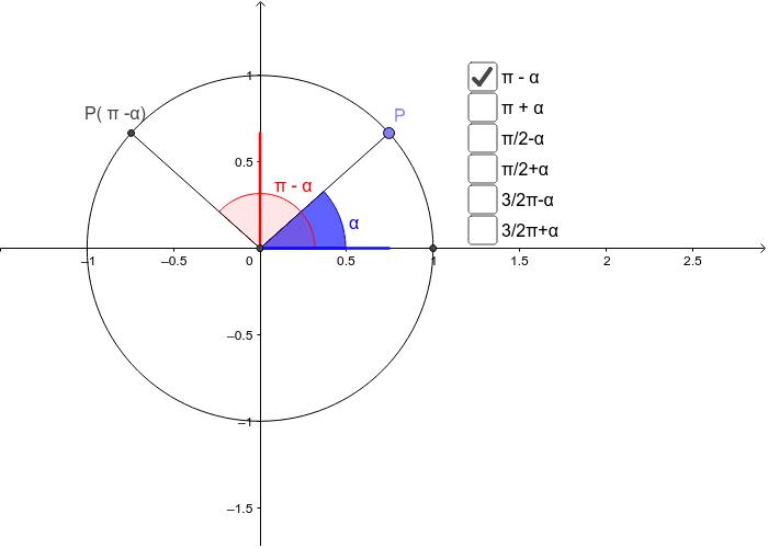 Muovi il punto P per visualizzare come cambiano gli angoli associati ad α Premi Invio per avviare l'attività