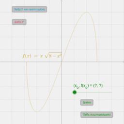 μελέτη συνάρτησης-4