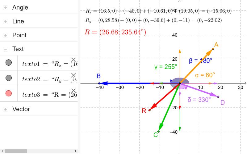 Método gráfico: Descomposición rectangular Presiona Intro para comenzar la actividad