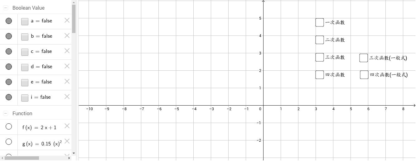 多項式函數圖形