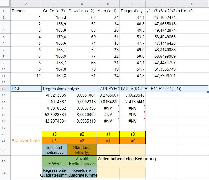 Regressionsmodell für Tabellenkalkulation (Google Tab)
