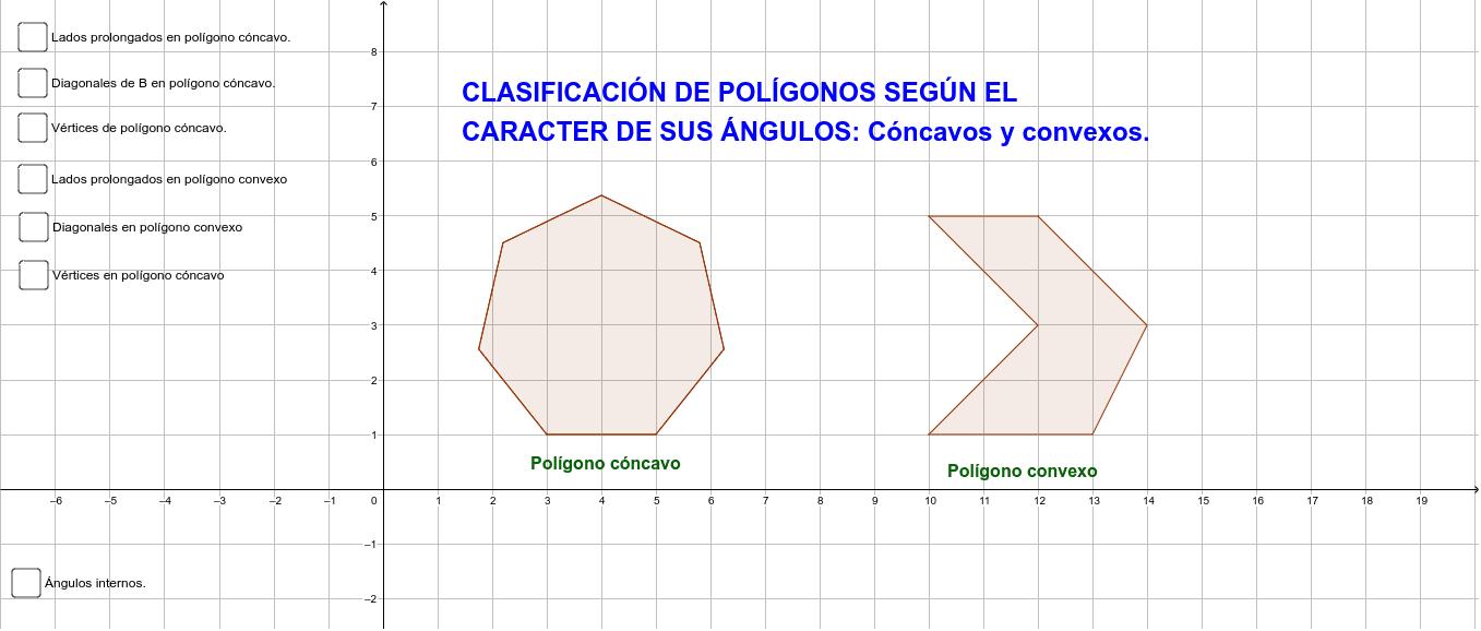 Clasificación De Polígonos Cóncavo Y Convexo Geogebra