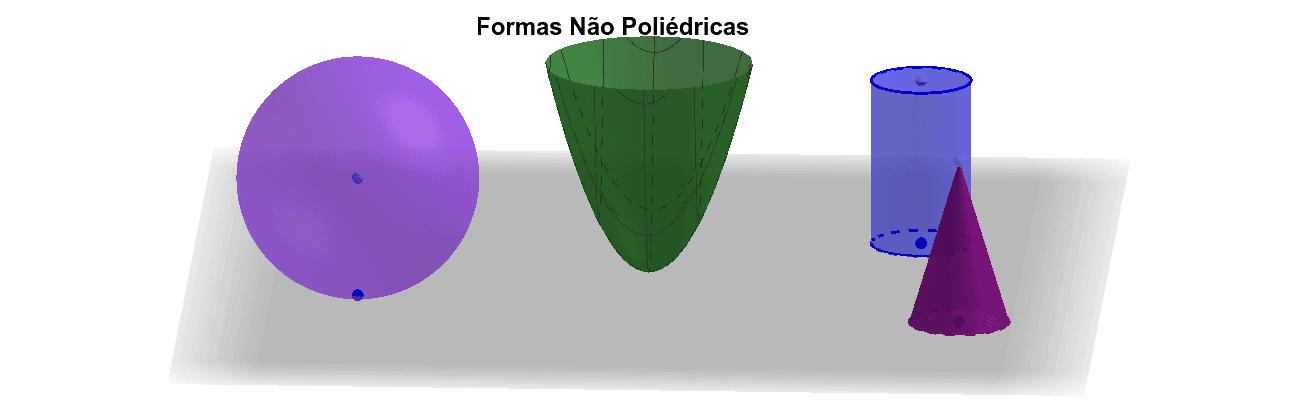 Formas Não Poliédricas