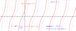 Função f(x)=tg(x+c)