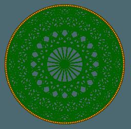 Tablica množenja i brojevi ukrug