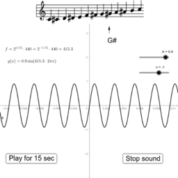 Frequencies of notes